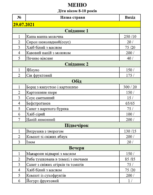 Санаторій Малятко - Зразок меню харчування